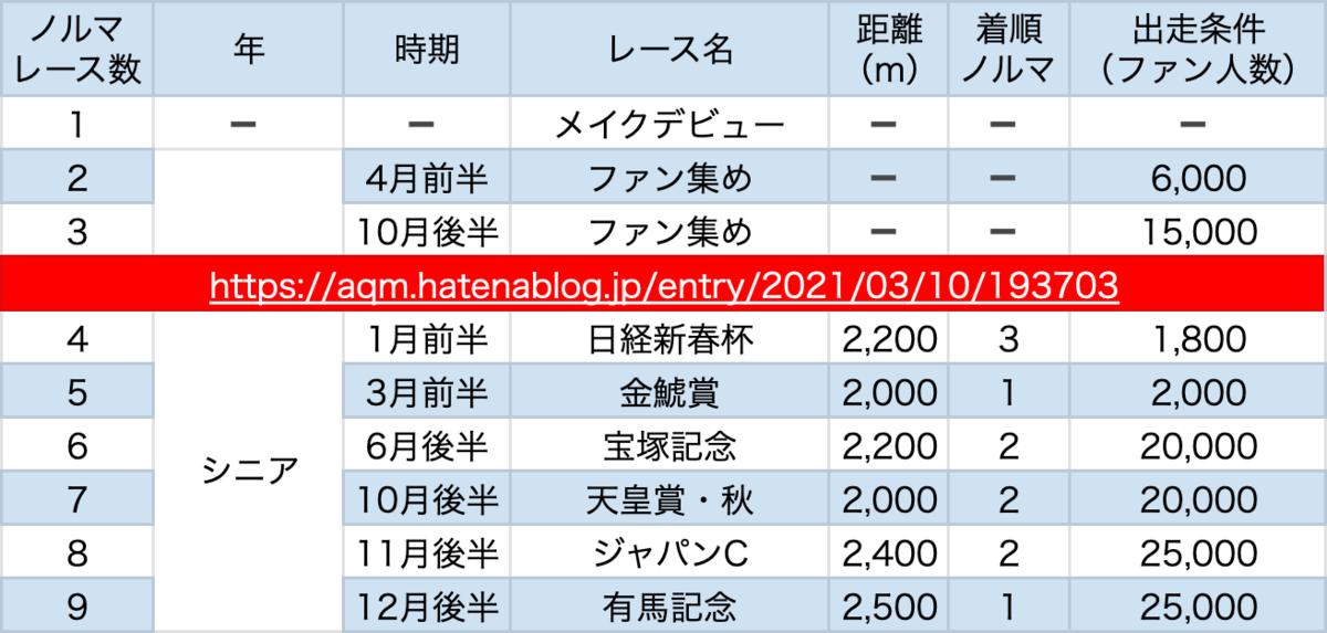 f:id:AQM:20210912174658p:plain