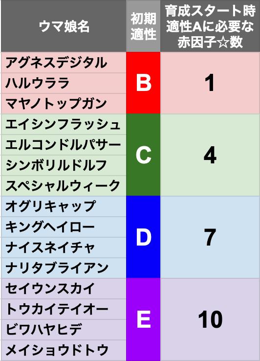 f:id:AQM:20210920152244p:plain