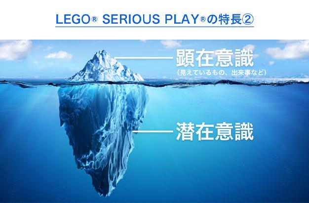 LEGO®SERIOUS PLAY®の特長2、LEGO®SERIOUS PLAY®では、抽象的なテーマに対して『なぜその形で、その色なのか』『作品のコアは何か』をメンバーに説明します。その過程で自分の中にあるイメージがより明確になり、本音が垣間見えることも。この作業をグループで行うことで、お互いを深く理解できるのです。
