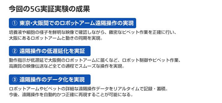 """""""今回の5G実証実験の成果"""""""