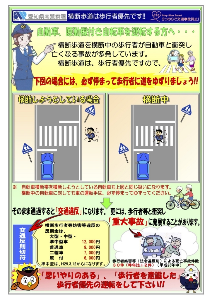 横断歩行者妨害違反