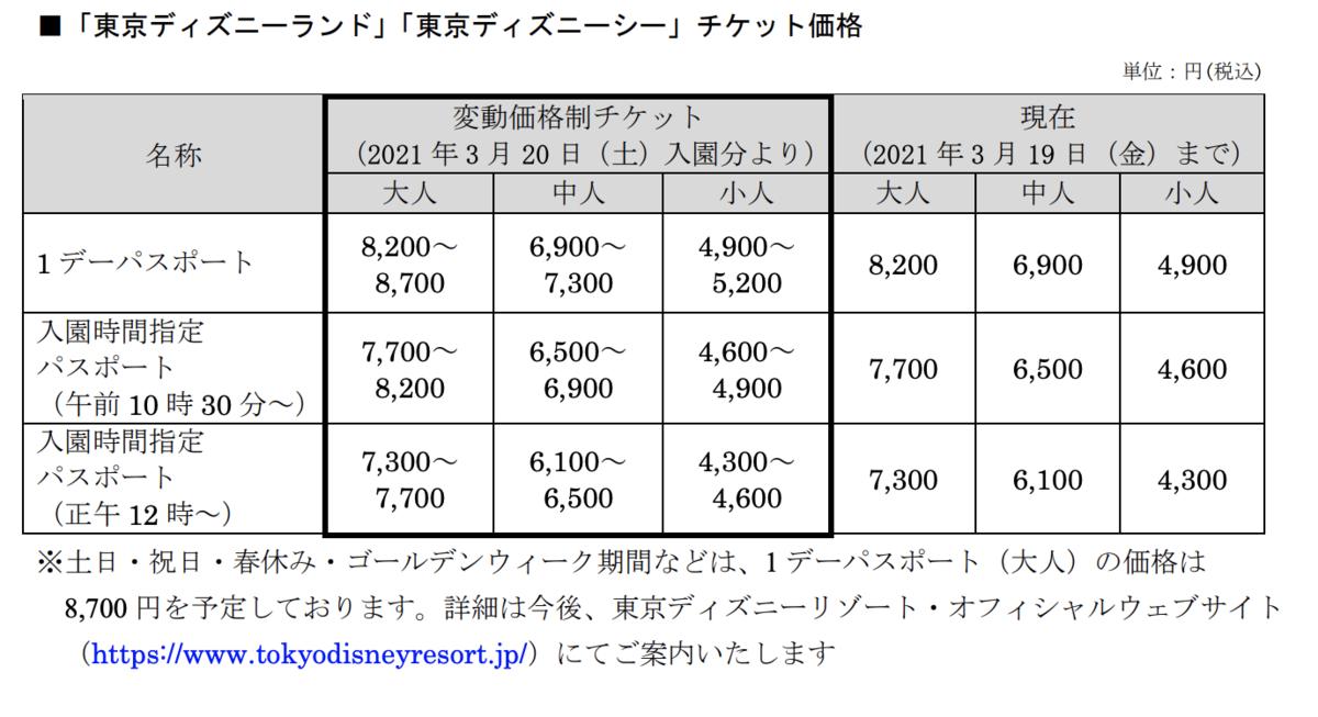 東京ディズニーリゾートチケット価格変動制