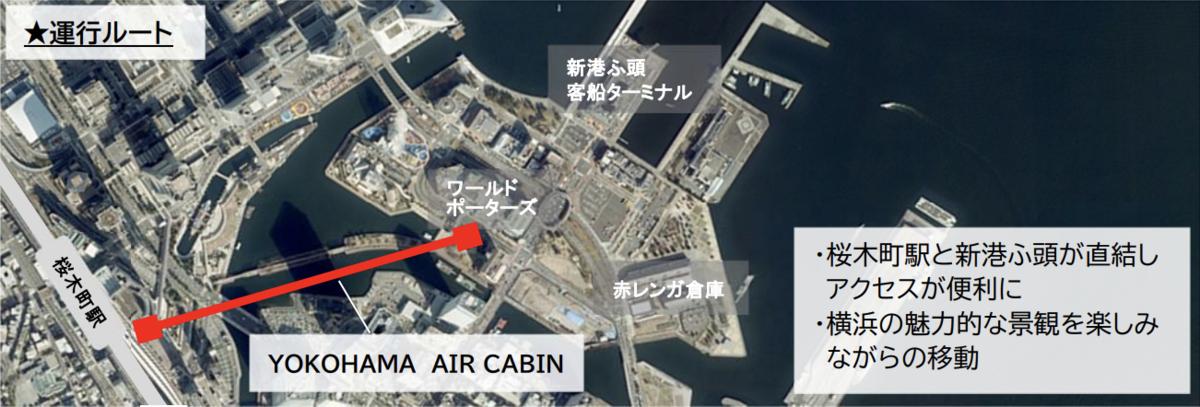 横浜ロープウェーの運行ルート