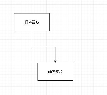 f:id:ARTSAK666:20170209014946p:plain
