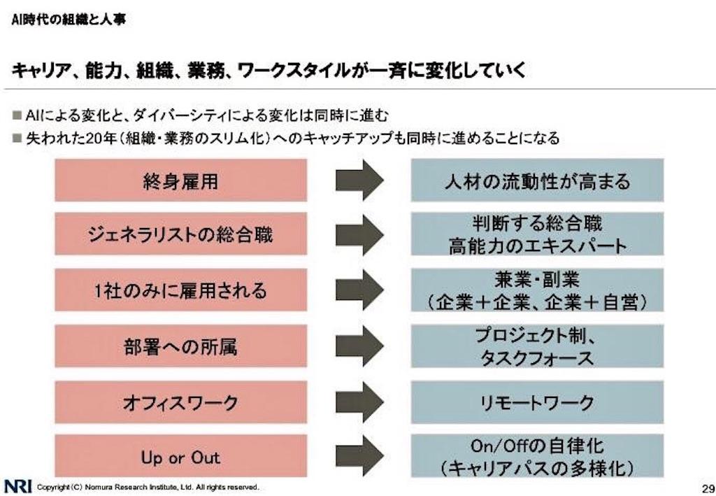 f:id:ASHIASHI:20180206084739j:image