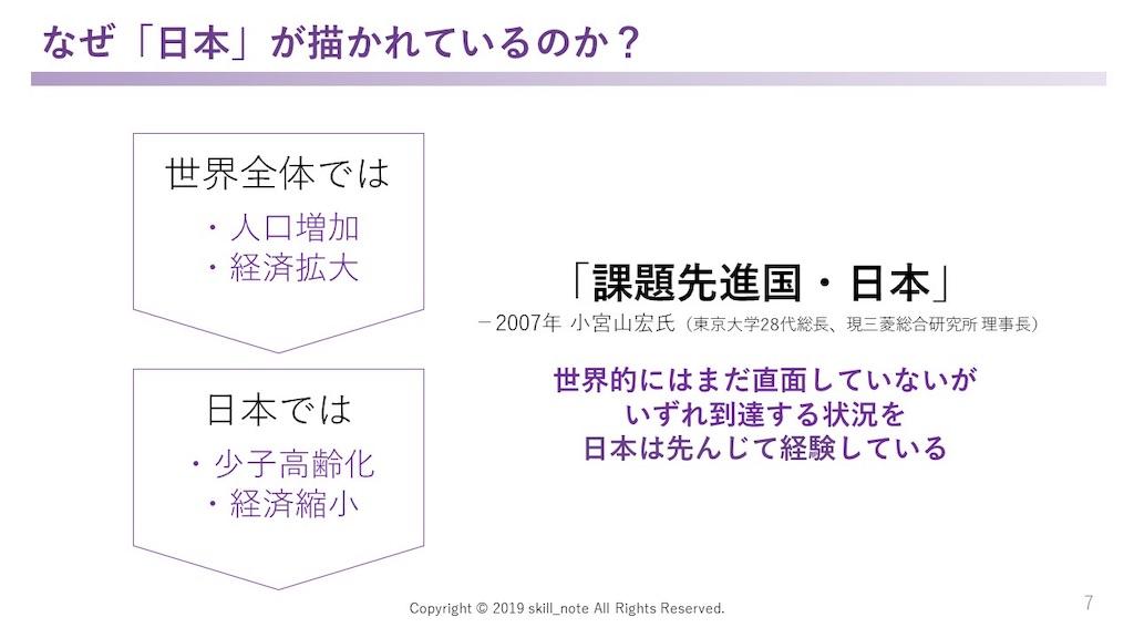 f:id:ASHIASHI:20190222095852j:image