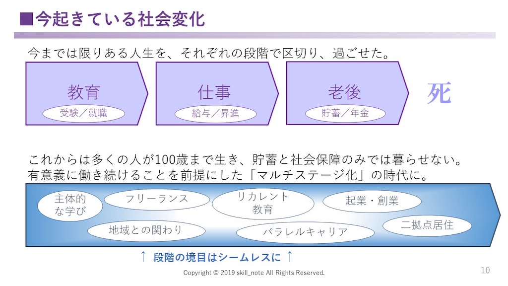 f:id:ASHIASHI:20190222095931j:image