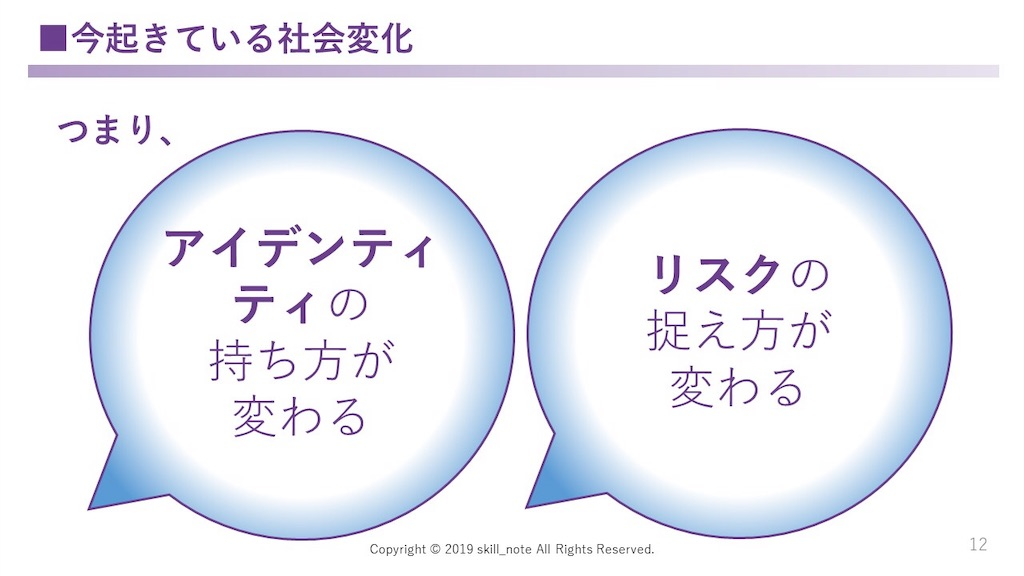 f:id:ASHIASHI:20190222100416j:image