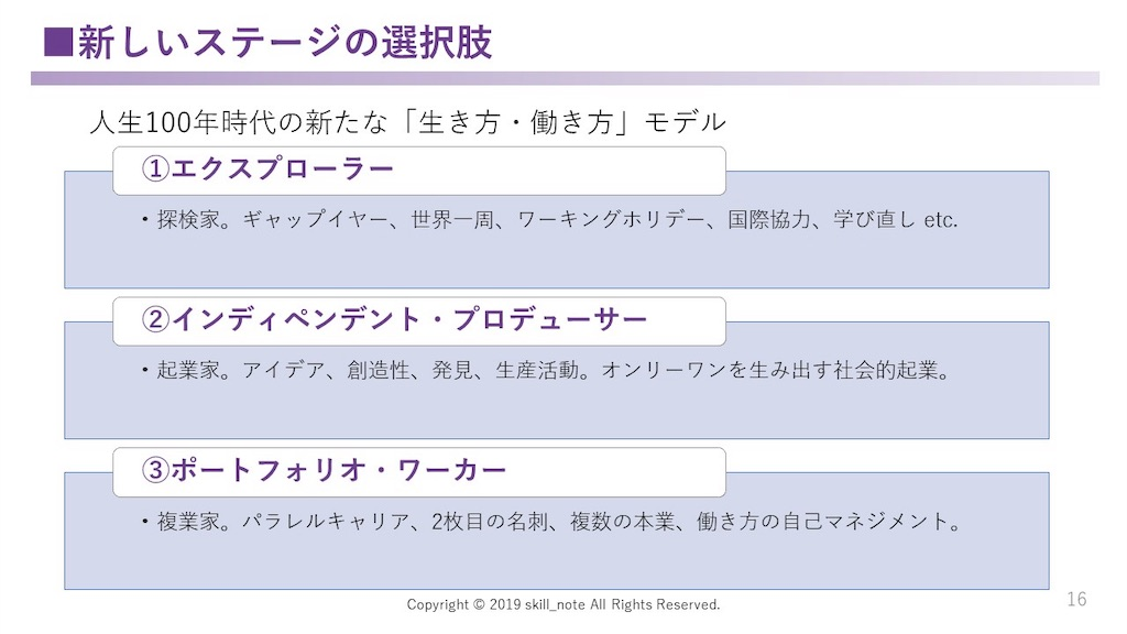 f:id:ASHIASHI:20190222100715j:image
