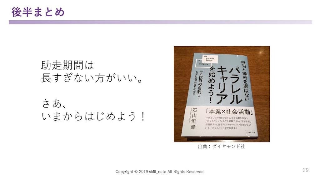 f:id:ASHIASHI:20190222101641j:image