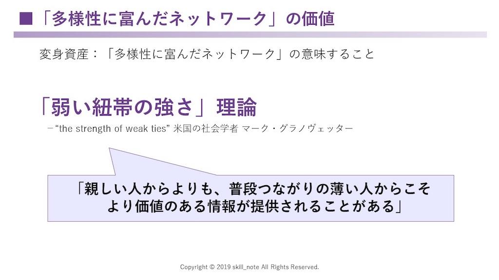 f:id:ASHIASHI:20190819123412j:image