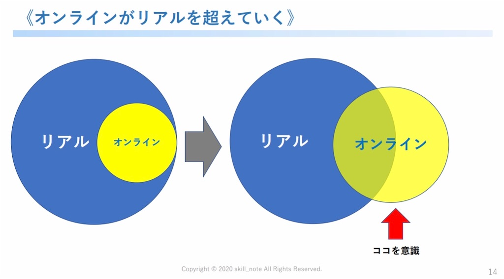 f:id:ASHIASHI:20200507214348j:image