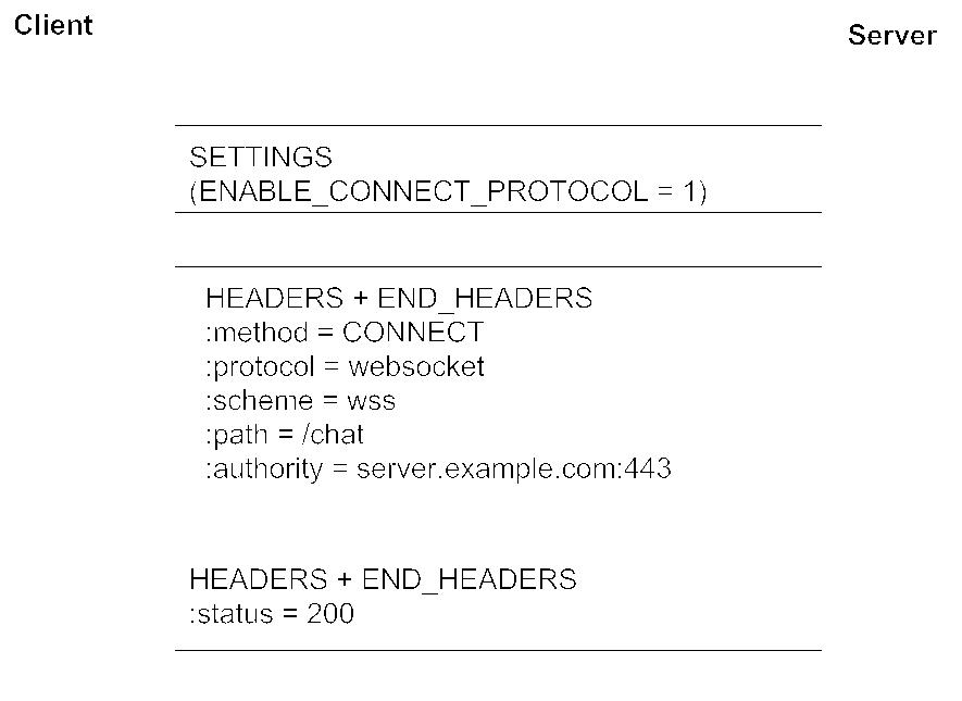 f:id:ASnoKaze:20171018003037p:plain