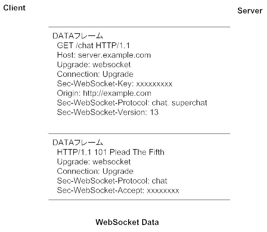 f:id:ASnoKaze:20171018003417p:plain