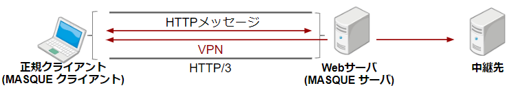 f:id:ASnoKaze:20200506005033p:plain