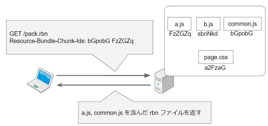 f:id:ASnoKaze:20210209235441p:plain
