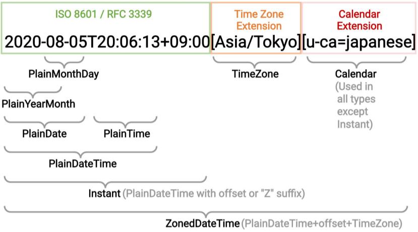 f:id:ASnoKaze:20210620000835p:plain