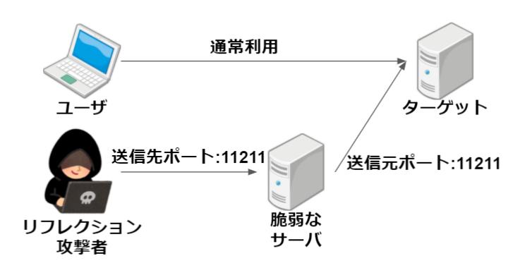 f:id:ASnoKaze:20210719234157p:plain