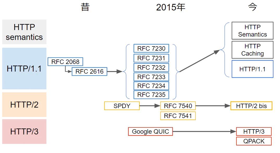 f:id:ASnoKaze:20211004003333p:plain