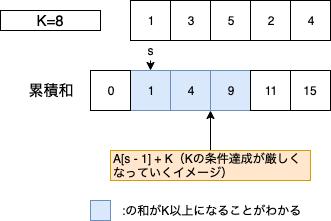 f:id:AT274:20200102143733p:plain