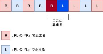 f:id:AT274:20200116224106p:plain