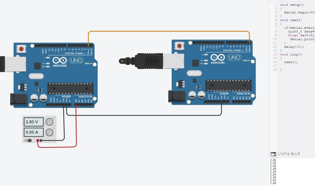 Arduinoへの入力を別のArduinoへシリアル通信する構成