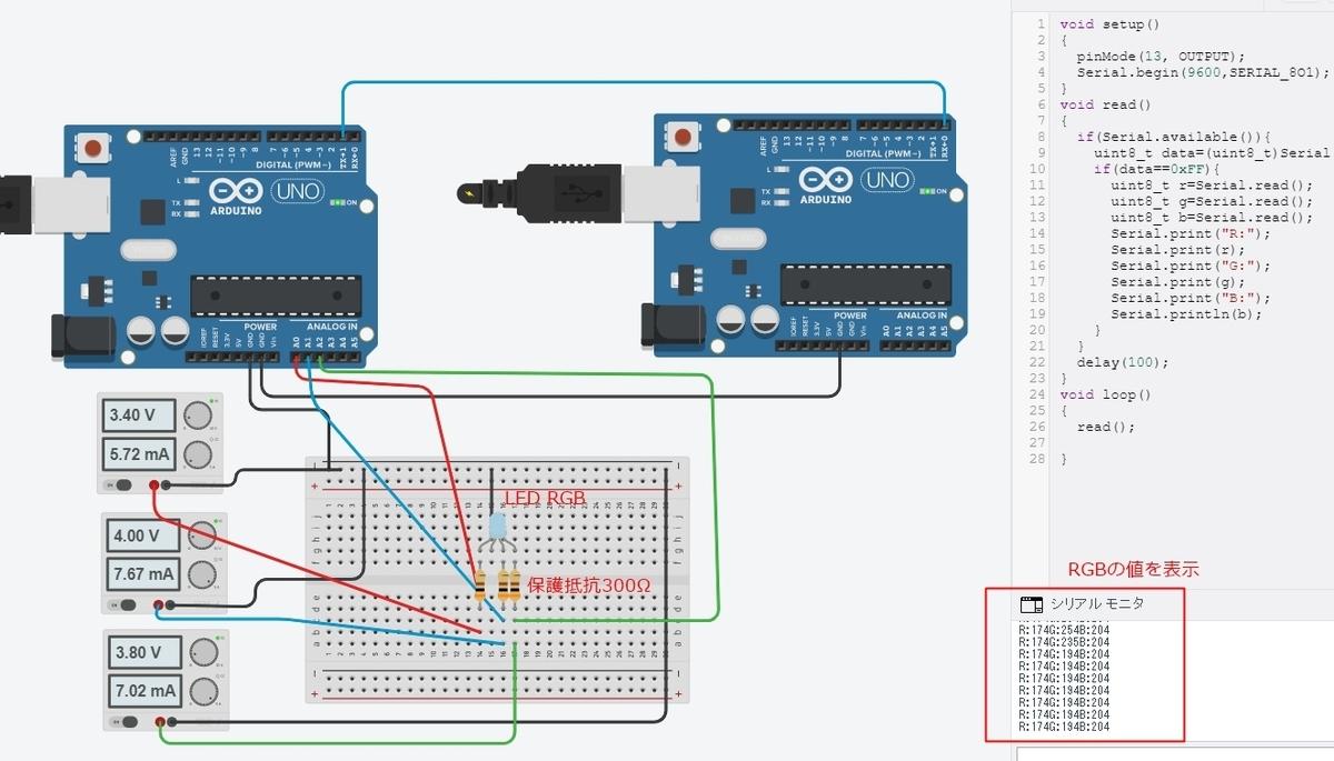 3色LEDのRGB値を送信する構成