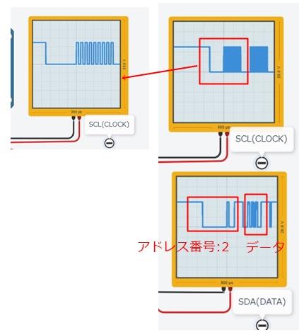 I2C通信の信号波形