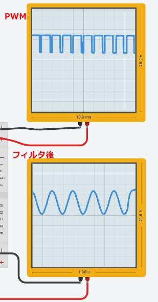 CRフィルタ2による正弦波生成