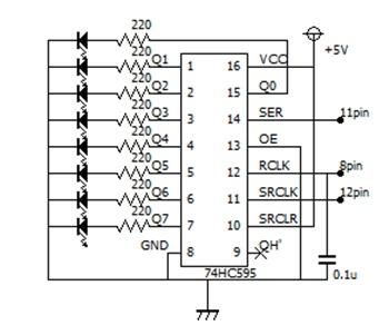 シフトレジスタを用いたLED制御