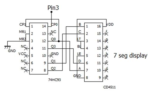 バイナリカウンタと7セグメントデコーダーの接続