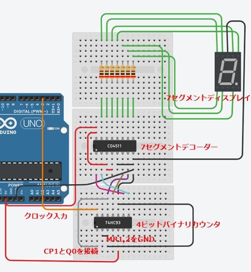 カウンタ、デコーダー、ディスプレイの全体接続