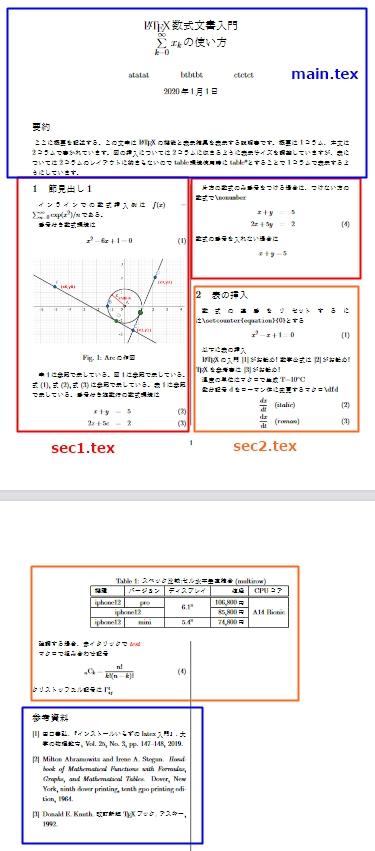 """""""2コラムレイアウトで外部ファイル読み込み"""""""