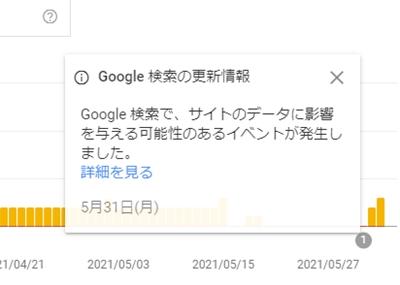 """CLS6月更新直後の要改善URL検出"""