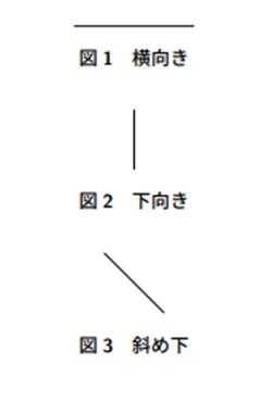 """vertexとpropagコマンド"""