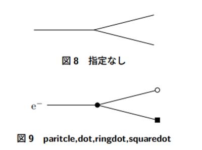 """""""vertexコマンドのオプション1"""""""