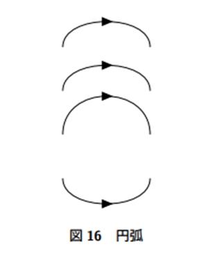"""""""円弧の描画"""""""