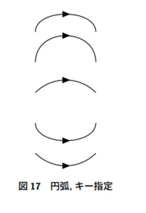 """""""円弧の描画(キー指定)"""""""
