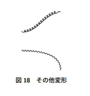 """""""その他の変形"""""""