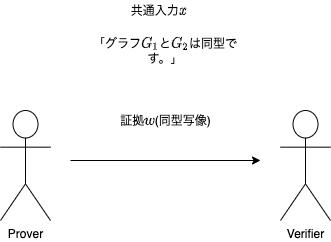 f:id:ATen:20201022002227p:plain