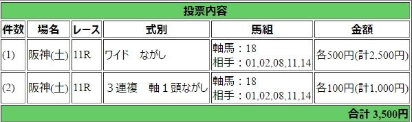 【競馬遊戯】第36回 チャレンジカップ(GIII)