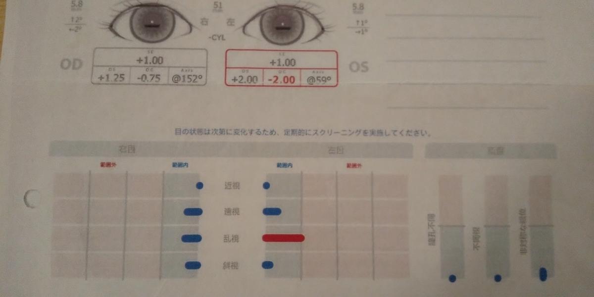 f:id:AZUKINAKO:20210202075831j:plain