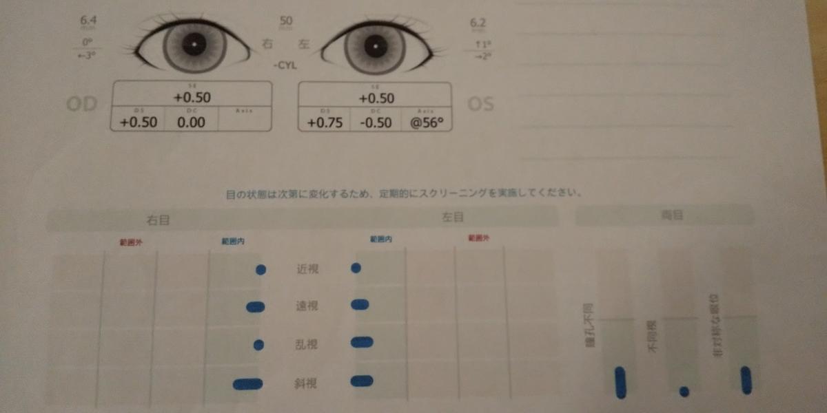 f:id:AZUKINAKO:20210202075848j:plain