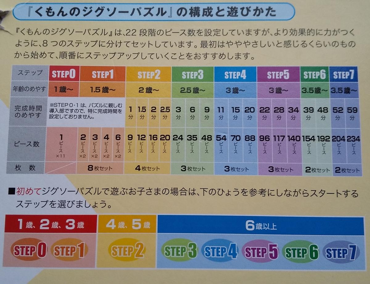 f:id:AZUKINAKO:20210414080720j:plain