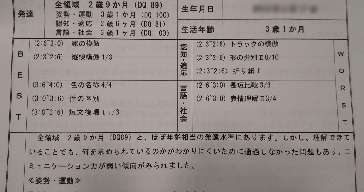f:id:AZUKINAKO:20210514152407j:plain