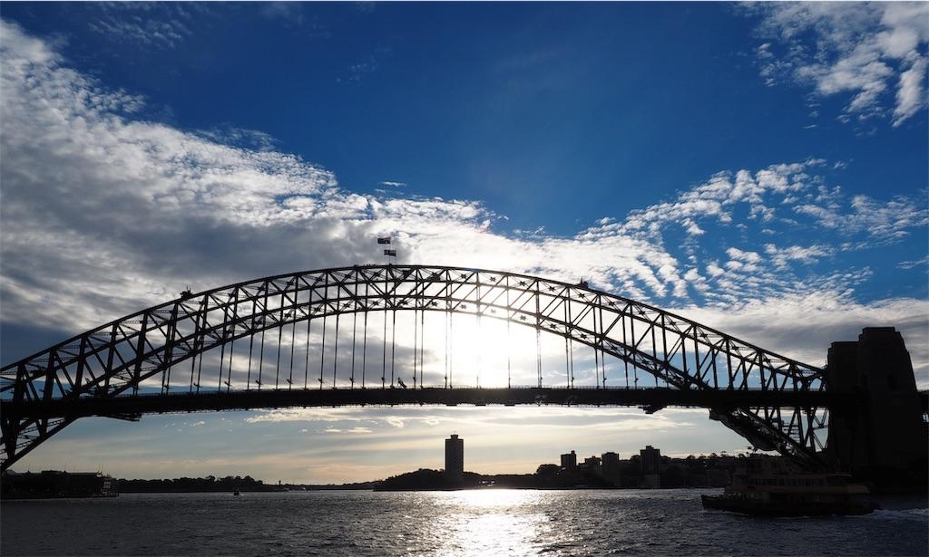 シドニーブリッジ