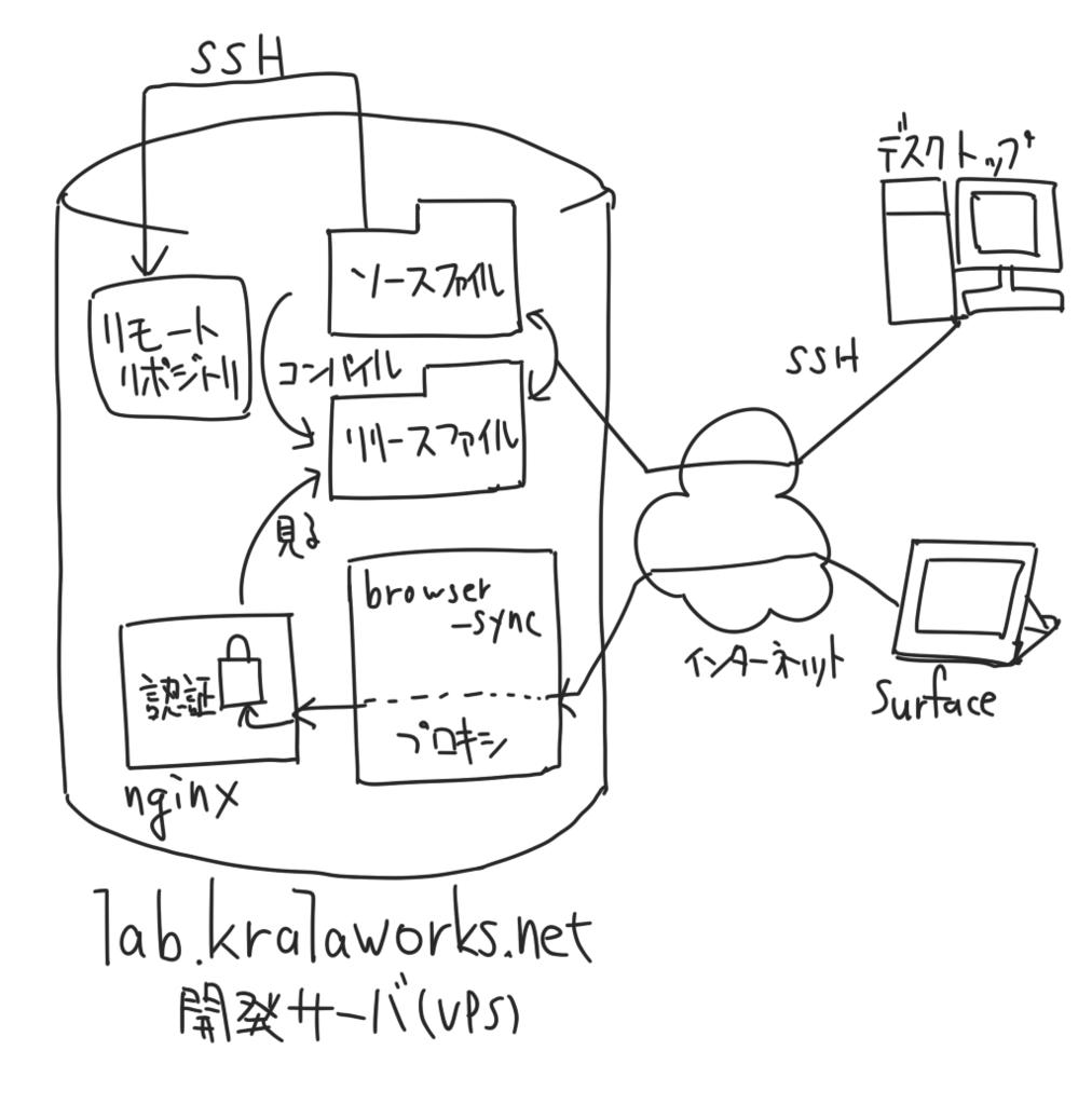f:id:A_kirisaki:20170910193928p:image:w400