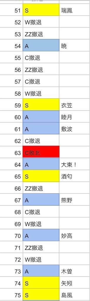 f:id:Ad_sakutaro:20190120185101j:image