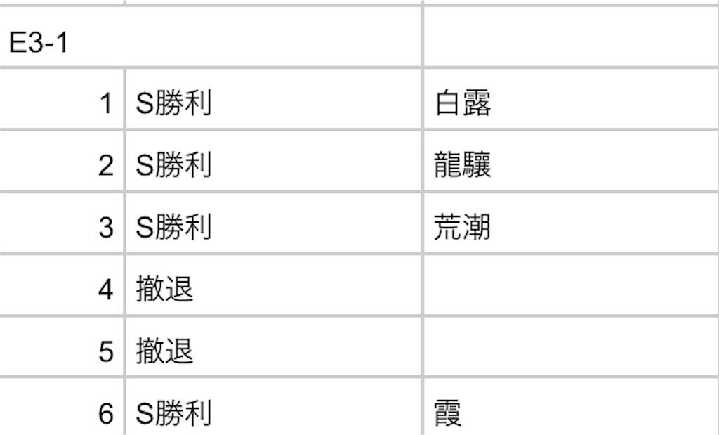 f:id:Ad_sakutaro:20190602224944j:image