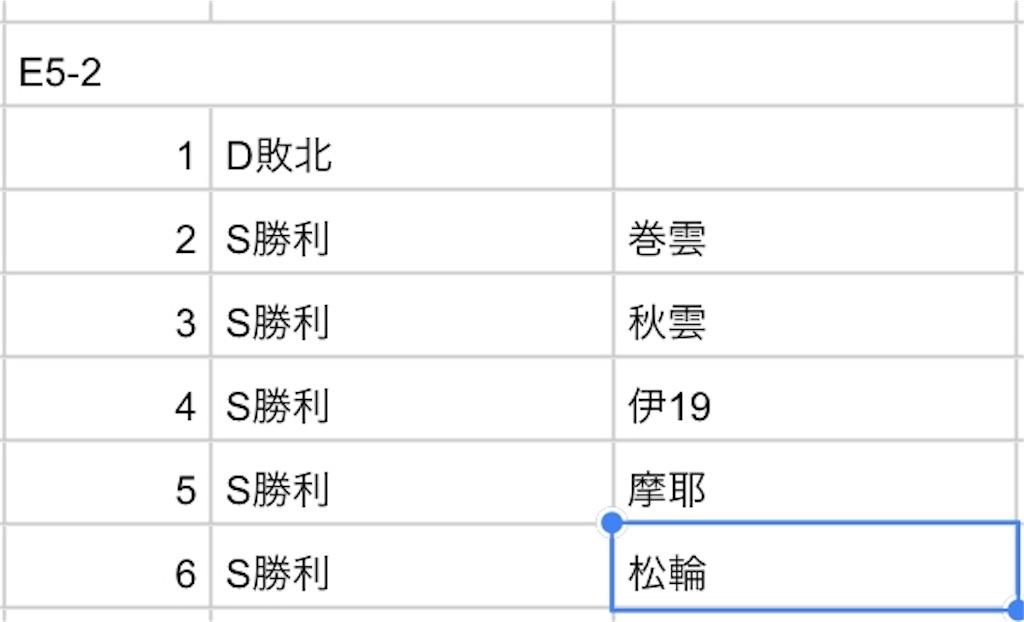 f:id:Ad_sakutaro:20190610183834j:image